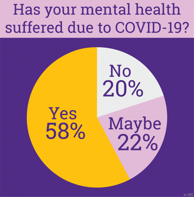 IWS adjusts offerings as pandemic poses challenges to mental health