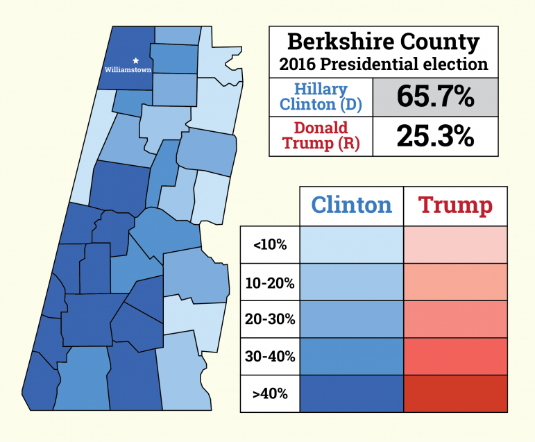 Berkshire County voting: Trends, data and predictions
