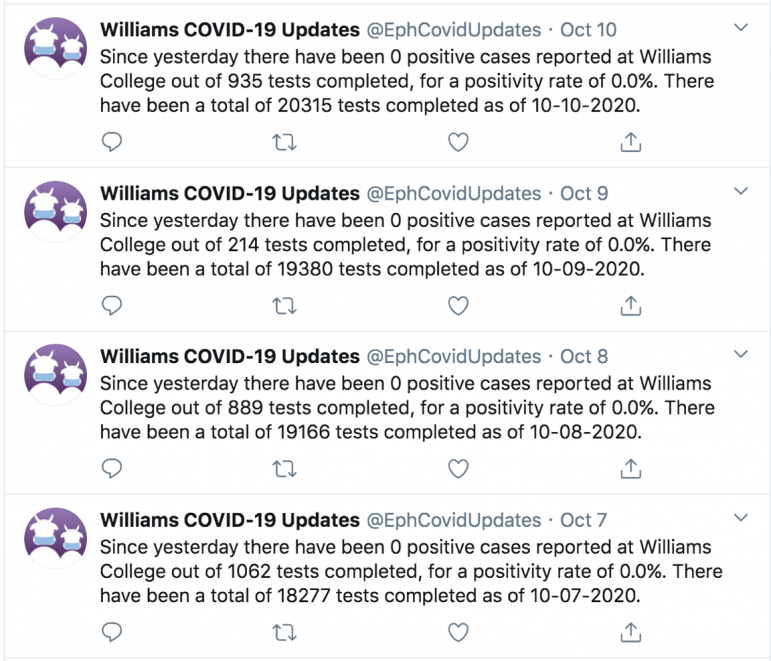 Students develop Twitter bot to track campus' COVID-19 updates