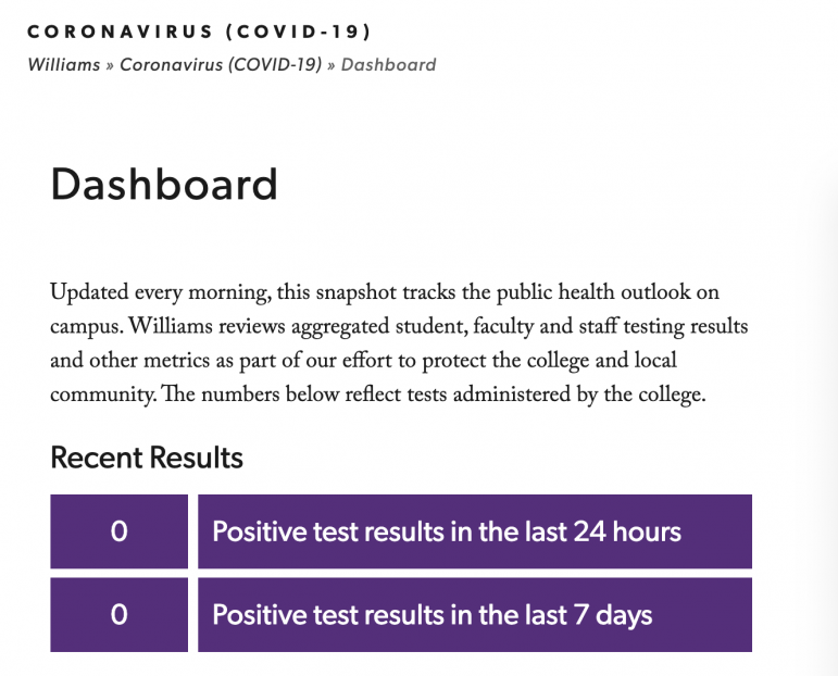 While Williams Coronavirus Dashboard only reports on numbers of positive test results, other NESCAC schools also provide metrics on isolation, recovery and disciplinary measures. (Photo courtesy of Williams College.)